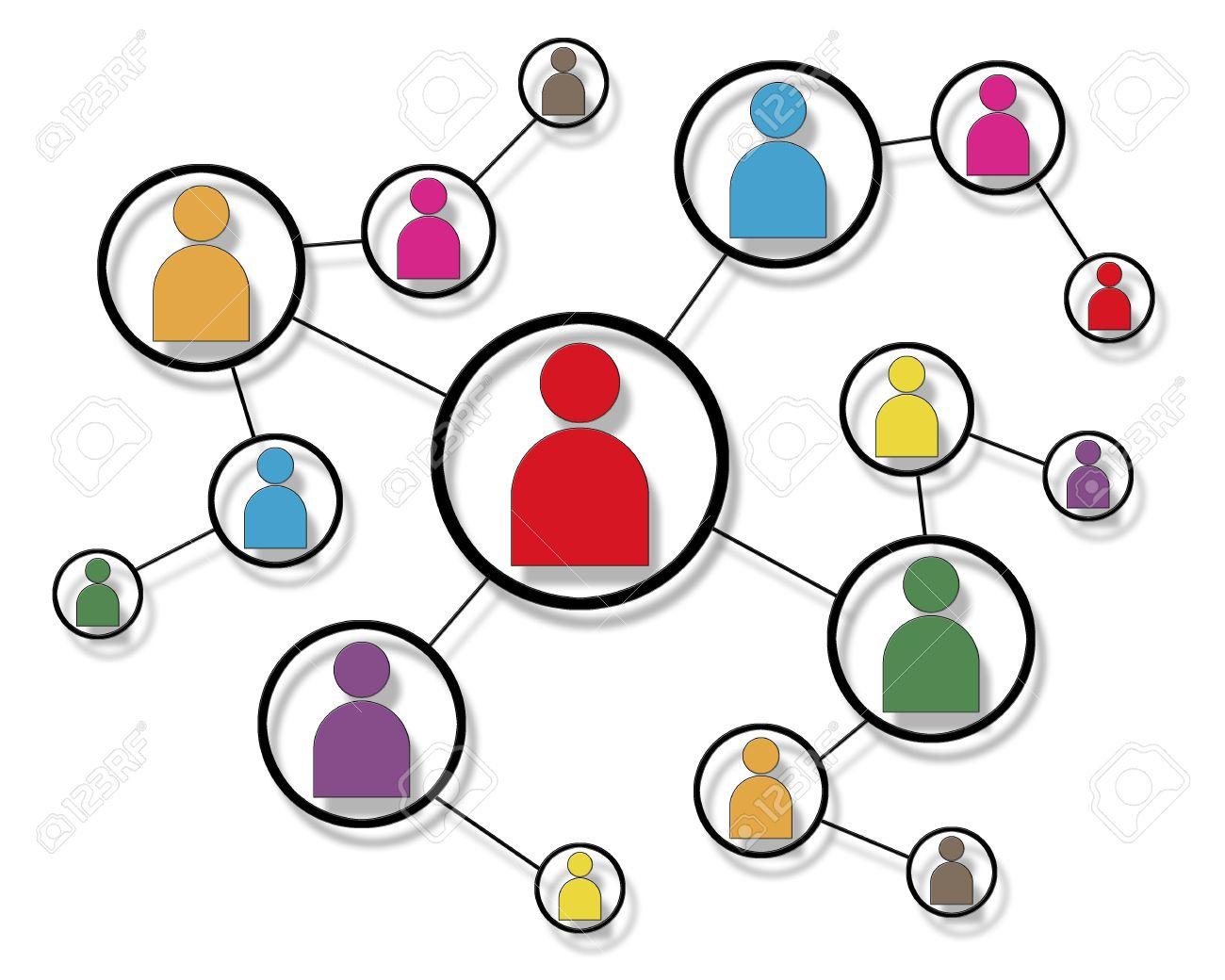 افزایش ارتباطات
